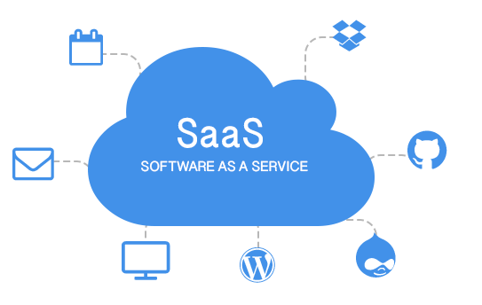 Image result for SaaS