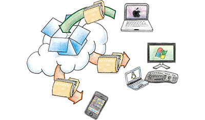 Picture of many different files and flew out from Dropbox box icon into many different devices from mobile device to PC laptop, PC desktop, and Mac Laptop.